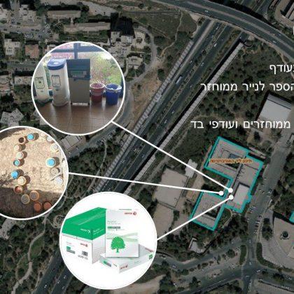 תהליך פיילוט לקיימות בבתי ספר // בית הספר ליד-האוניברסיטה בירושלים